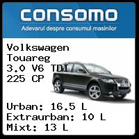 Consum VOlkswagen Touareg
